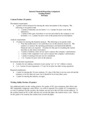 Internet Reporting Assignment - Rubric - Content Portion