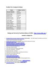 Food Pantry research assignment - colleges and student assigned numbers(1)