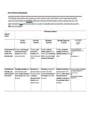 Article Review Summary Rubric.docx