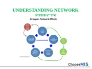 Class 05 - Network Effects and Microsoft