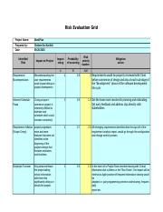 Copy of Risk Evaluation Matrix BookPlus.xls