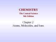 Chapter 2 Atom,Molucules and ions