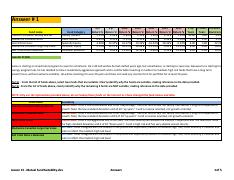 Lesson 13 - Mutual Fund Suitability ANSWERS v2.pdf