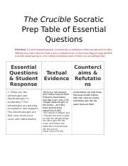 The Crucible Socratic Prep Table of Essential Questions .docx