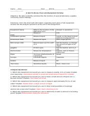 Answer Sheet Lab Equipment Activity fin.docx