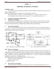 macine tools notes 1.doc