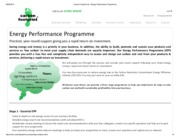 Carbon Footprint Ltd - Energy Performance Programme