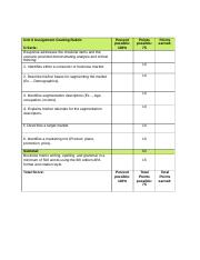 u6_assignment_rubric (1).docx