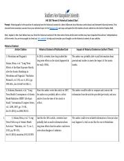 his100_theme3_learning_block_3_3_historical_context_chart (1).docx