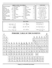 How hard is the ACS General Chemistry Exam?