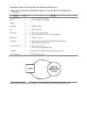 Stockbridge APCD Solution-Partial.pdf