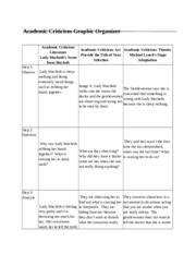 ?academic criticism graphic organizer essay Use this page of the graphic organizer to plan what your overall essay will be  about (your claim) and what reasons you have to show that your claim is true.