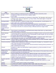 Glossary for Pollution.doc