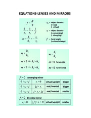 Equations for Lenses and Mirrors