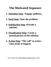 what is motivated sequence