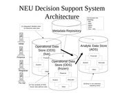 data management at NEU