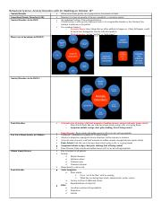 Behavioral Science- Anxiety Disorder Chart with Dr. Wedding.docx
