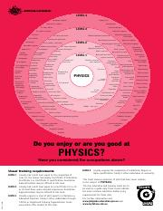 do_you_enjoy_or_are_you_good_at_physics_-_a4c.pdf