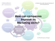 How can companies improve its marketing skills