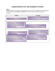 CHARACTERISTICS OF TWO ECONOMIC SYSTEMS(1).docx