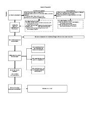 Overall flowchart for k.pdf