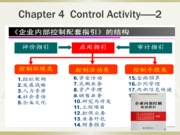 risk management and internal control ppt12