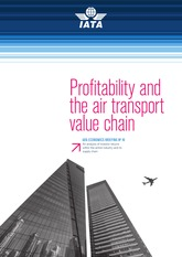 profitability-and-the-air-transport-value chain