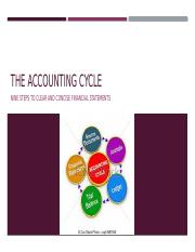 Accounting Cycle Unit 6