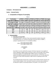 finance course 101 college subjects project essays