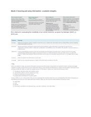 Week 2_ Sourcing and using information - academic integrity.docx