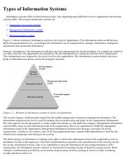 Types of Information Systems.pdf