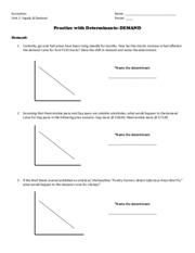 Determinants Of Demand Understanding The Determinants Of Demand