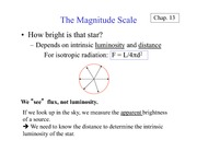 Lecture Notes on optical-IR magnitude Scale