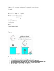 buoyant force, Determination of Water Density Experiment