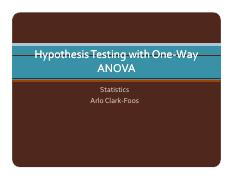 10 - Hypothesis Testing with One-Way ANOVA
