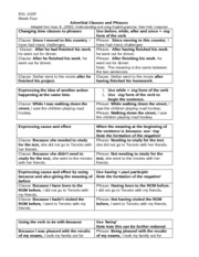 3 Course Map Part Three  Reducing Adverb Clauses to phrases