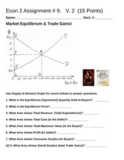 ECON2OL.Assignment9Fall2014V2 (1)
