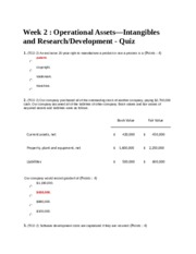 accounting 301 discussion board The fasb accounting standards codification simplifies user access to all authoritative us generally accepted accounting principles (gaap) by providing all the authoritative literature related to a particular topic in one place.