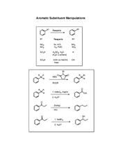 Aromatic_substituent_manipulations_1