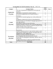 Scoring Rubric for You, Inc Presentations.docx