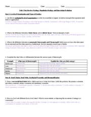 Population-Ecology-Graph-Worksheet (1).doc - Name Block Date ...