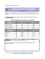 Copy_of_Evaluating_Sources_Native_American_Speeches