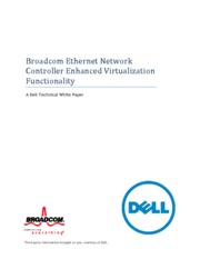 R710 virtualization 2