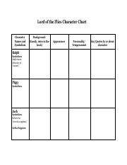 LOTF Character Worksheet.pdf - Lord of the Flies Character ...