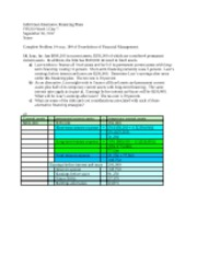 Wk 5 Day 7 Individual Alternative Financing Plans