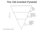 J330 Class 1 Alternatives the the Inverted Pyramid