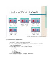 Debit & Credit Cheat Sheet