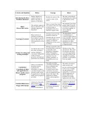 Rubric for Literature Review.doc