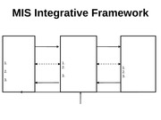 Integrative Framework 4.0