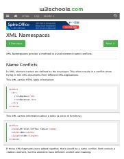XML Namespaces pdf - w3schools com HTML CSS MORE XML Namespaces